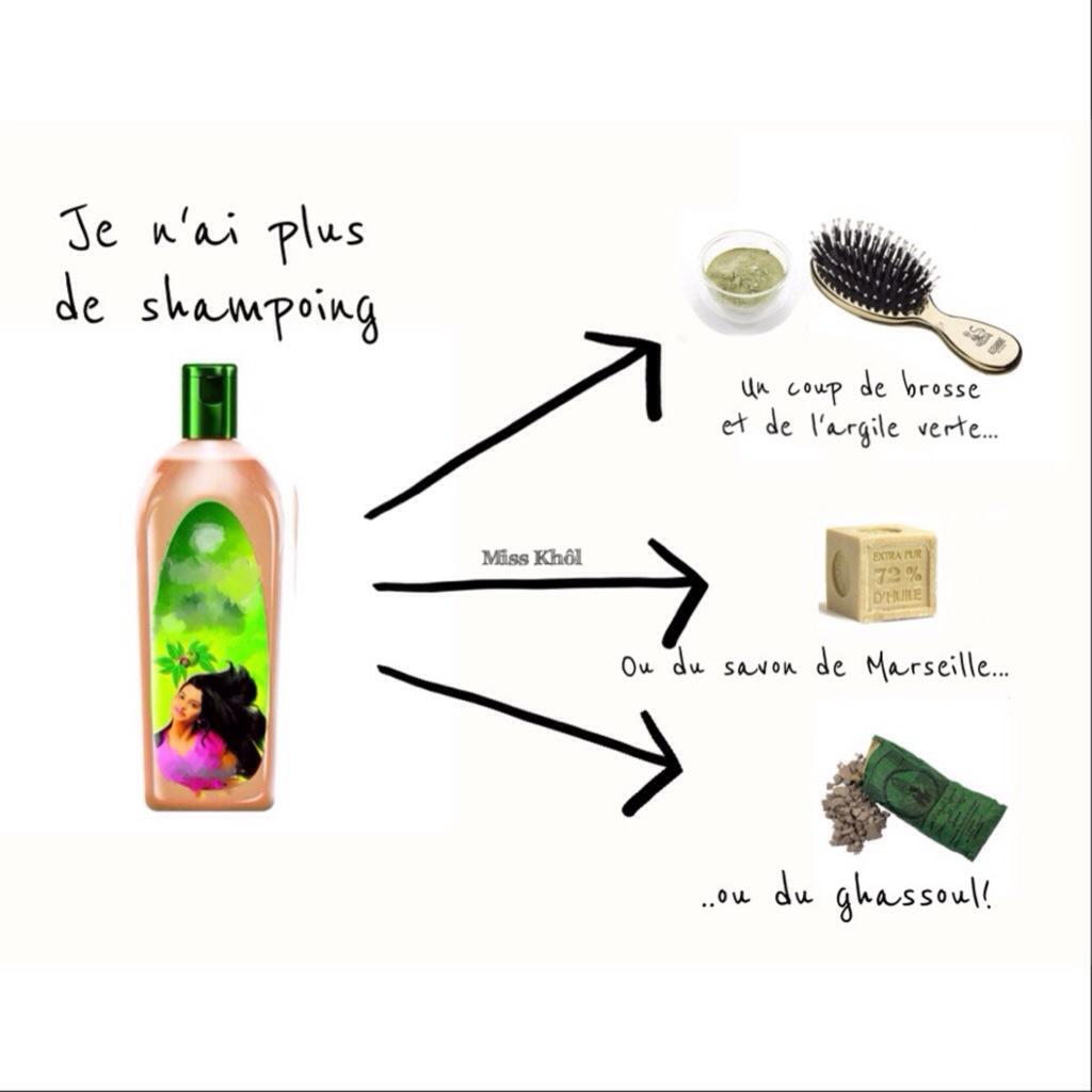 Panne-de-shampoing