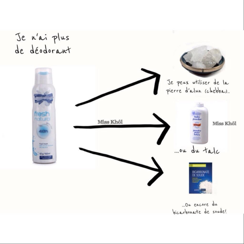 Panne-de-déodorant